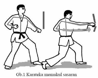 Cepat on Rahasia Dibalik Keajaiban Karate